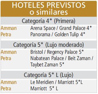 14-Hoteles