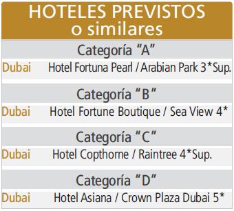 15-Hoteles
